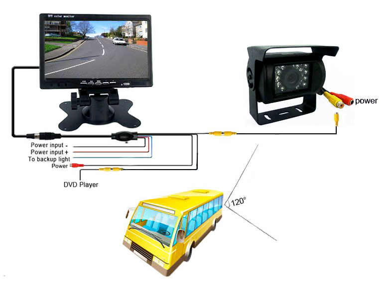Tft Monitor 7 U0026quot  For Rear View Reverse Camera Setups  Dvd
